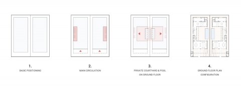 Al Waha Courts by Accent DG - diagram plan