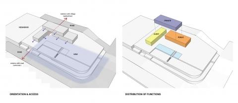 Adloun Villa - study diagrams