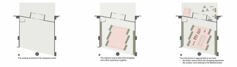 Sip café by AccentDG-diagram
