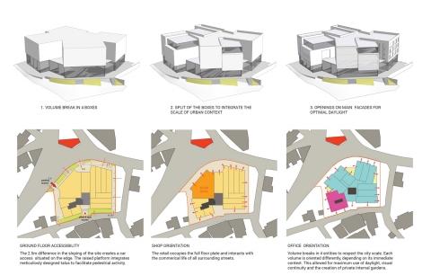 Batroun Square by Accent DG - Diagram